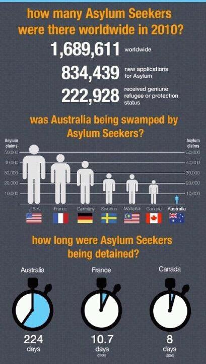 australia refugee intake dibp pdf